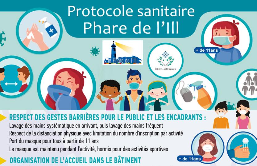 Protocole sanitaire au Phare de l'Ill à Illkirch